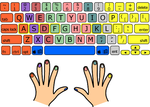 /img/touch-typing-fingers.png